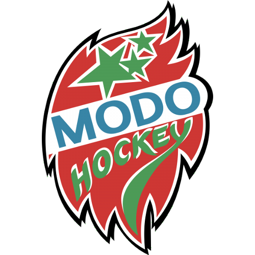 Modo Hockey U20